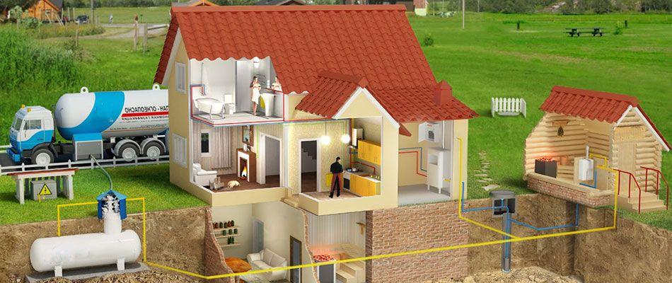 Газификация частного дома москва частные дома для престарелых в москве